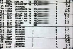 Phone call log showing suspicious call made to Mary's cell phone